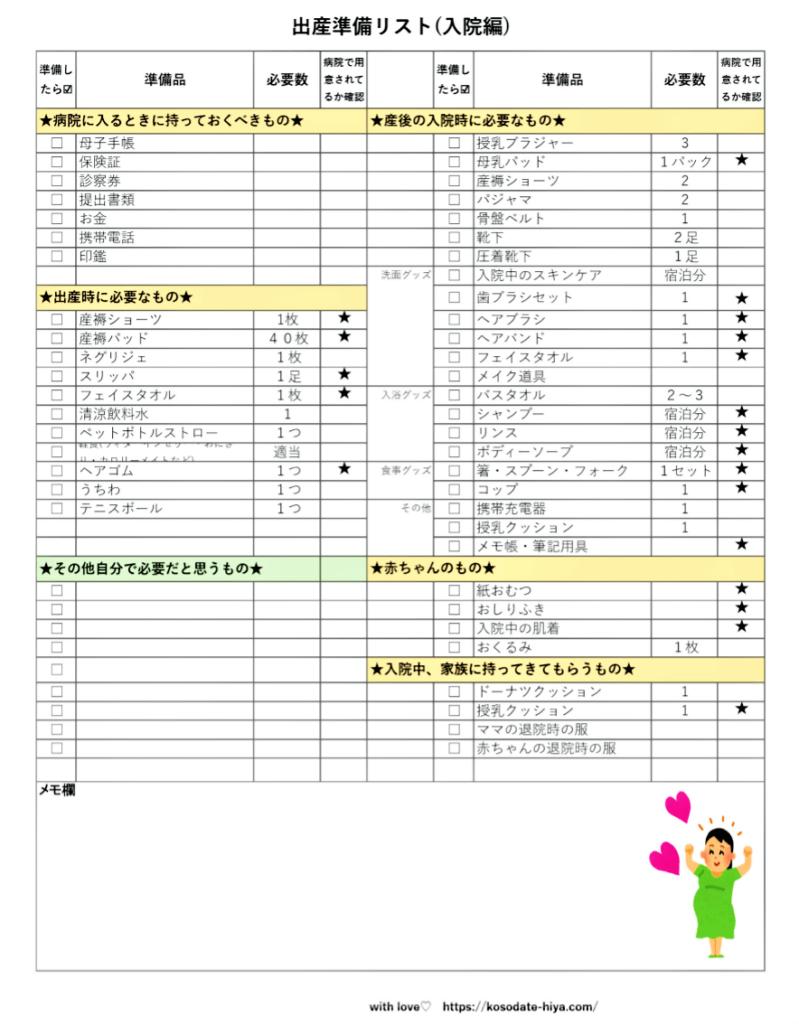 出産準備リスト(入院時)